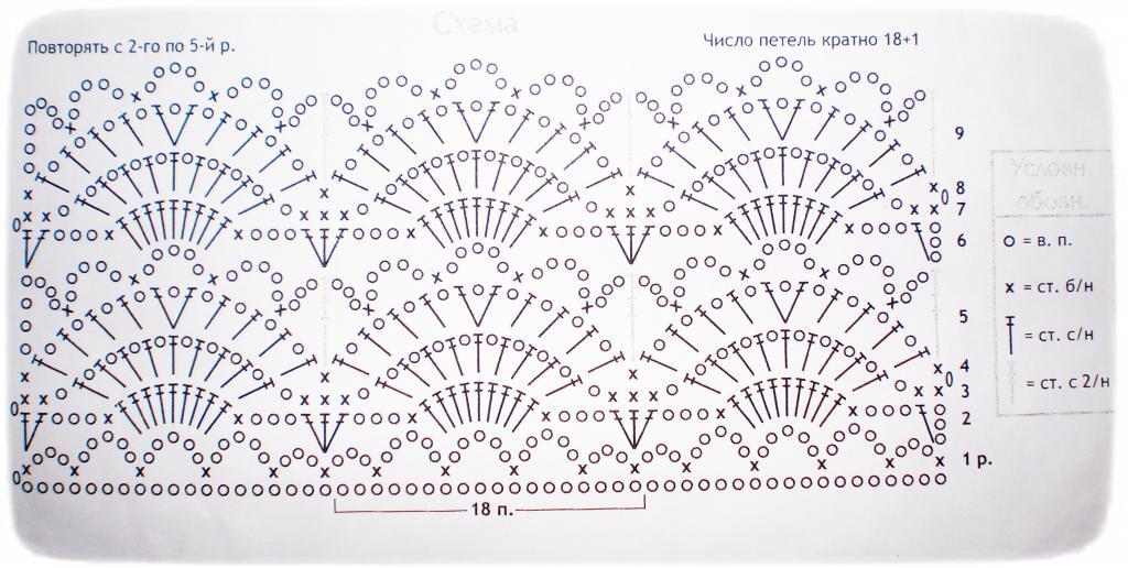 Палантины крючком схемы вязания